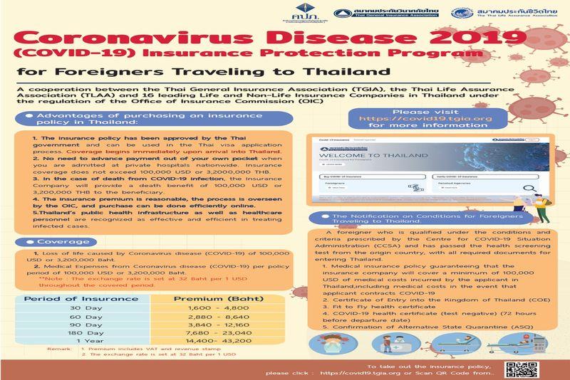 外國人前往泰國的保險保護計劃